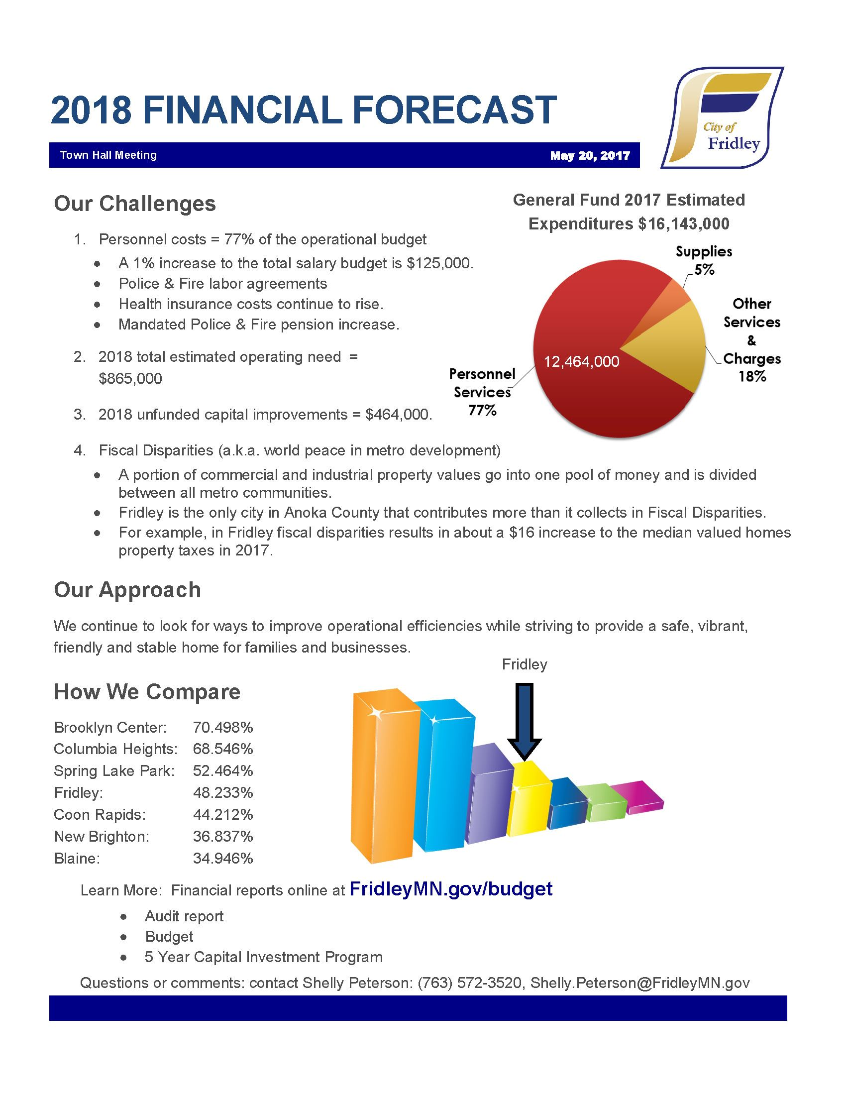 Financial presentation - 1 page summary_Page_2