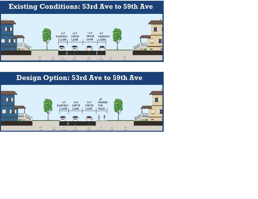 53rd Ave to 59th Ave Cross Section